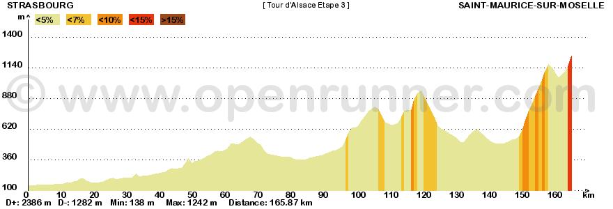 Metà Creazioni - Tappe e Giro 388765touralsacelorraine3