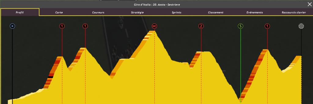 Giro - Tour d'Italie / Saison 2 404712PCM0006