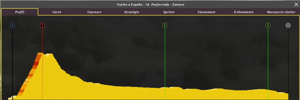 Vuelta - Tour d'Espagne / Saison 2 411688PCM0004