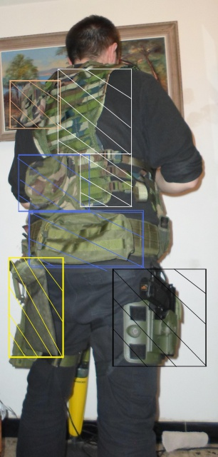 Configurer son équipement tactique 412681dos
