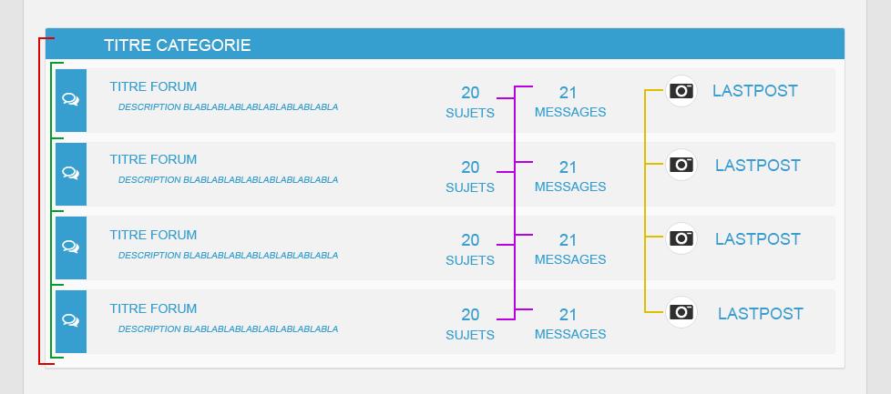 """Ajouter """"SUJETS / MESSAGES"""" dans les forums 4209142452454"""