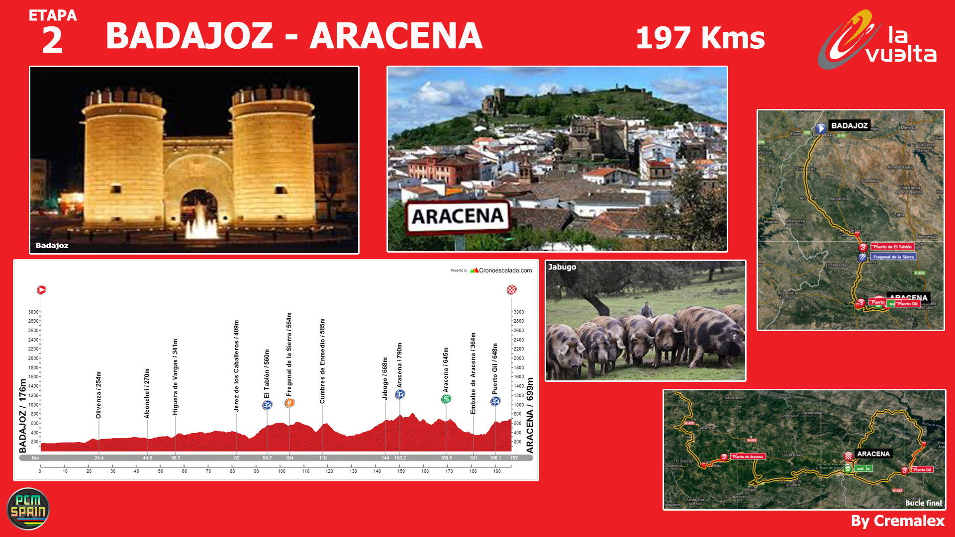 Concurso Vuelta a España 2015 - Página 6 443790Etapas02
