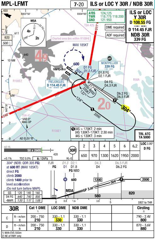 [FSX] Ryanair B737NG sur Montpellier 458895Capture