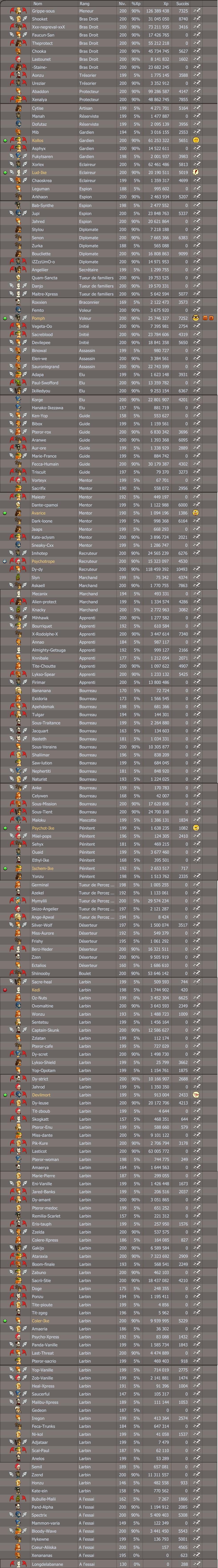 Les membres de la guilde mois après mois - Page 11 462372Part1