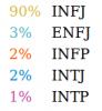 Tests MBTI à l'approche moins dichotomique 46473825quizzjohnspersonalitytest