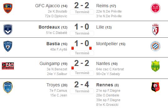 [Ligue1] 21ème journée   46664620160117164726