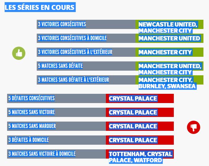Angleterre - Barclays Premier League 2017 / 2018 470100englishmanrcscstatsangleterre