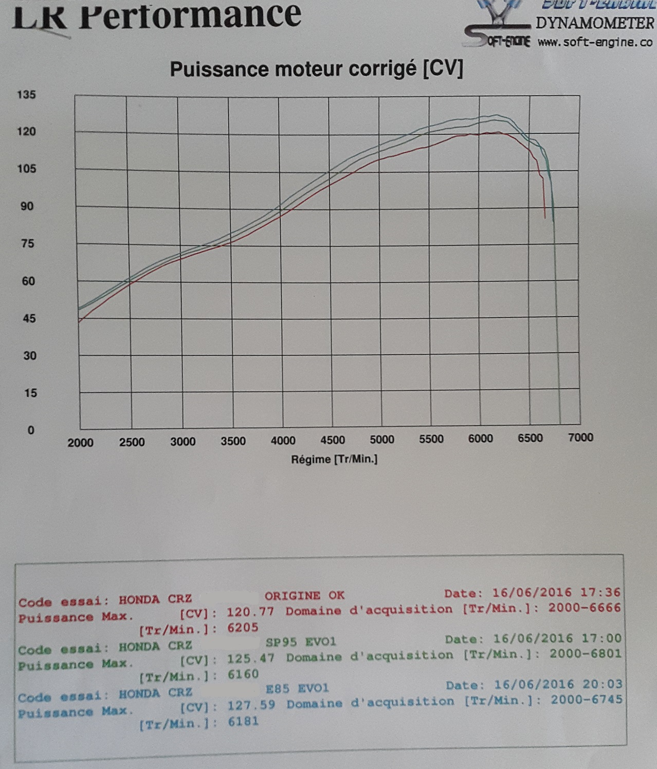 [ethanol] Bioethanol E85 [APPROVED !!!] - Page 4 470555CRZCV