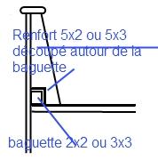 PRINCIPE DE CONSTRUCTION D'UN VOILIER genre Renard ou autre 470695pavoi1