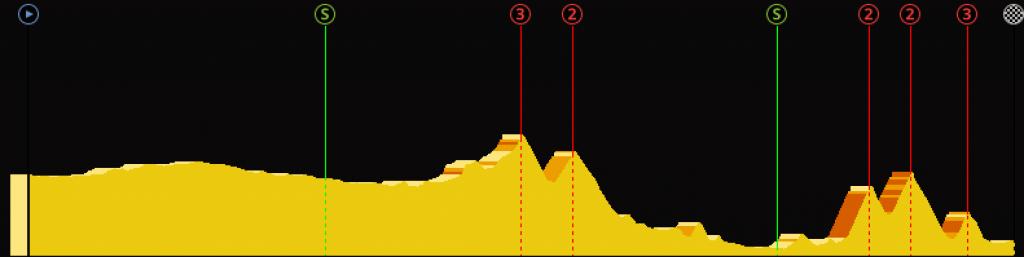 Quatuor UCI - Annonce - Page 7 472497PCM0008