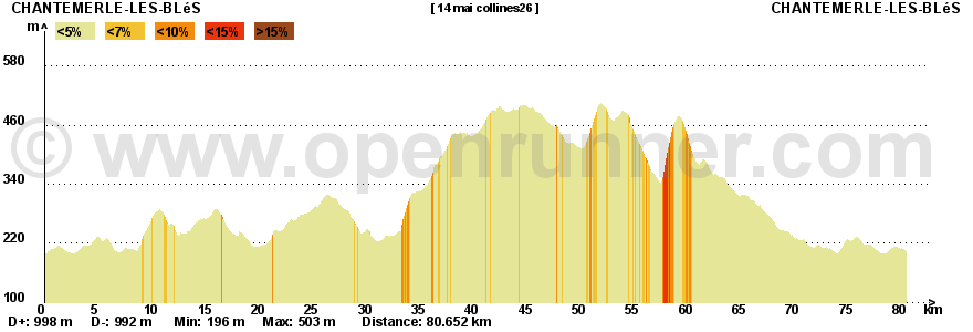 Virée Drôme des collines le samedi 14 mai 2011 480960untitled