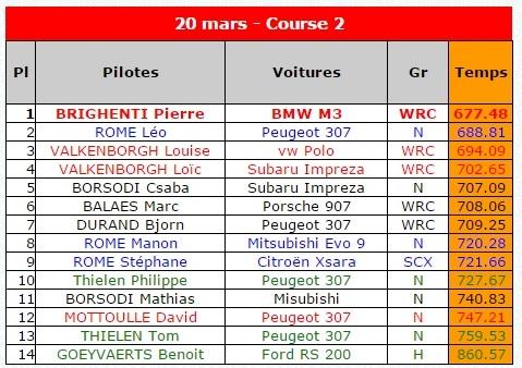 Rallye 32 : course 2 du vendredi 20 mars 501468Rallye2SCO