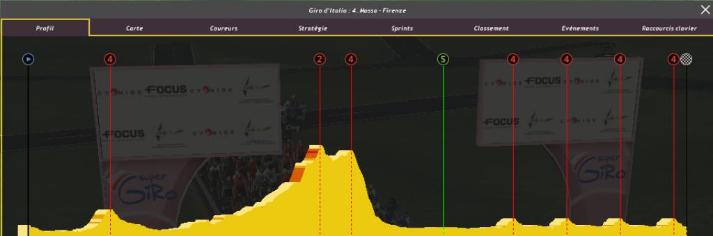 Giro - Tour d'Italie / Saison 2 512334PCM0009