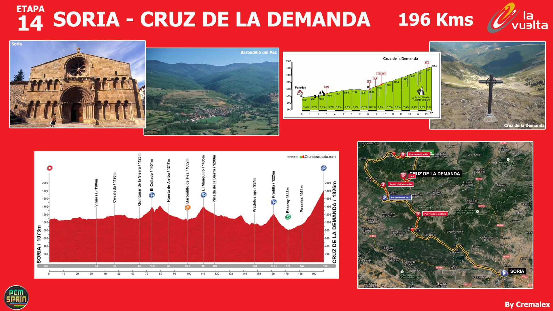 Concurso Vuelta a España 2015 - Página 6 530835Etapas14