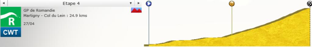 Tour de Romandie 531023PCM0002