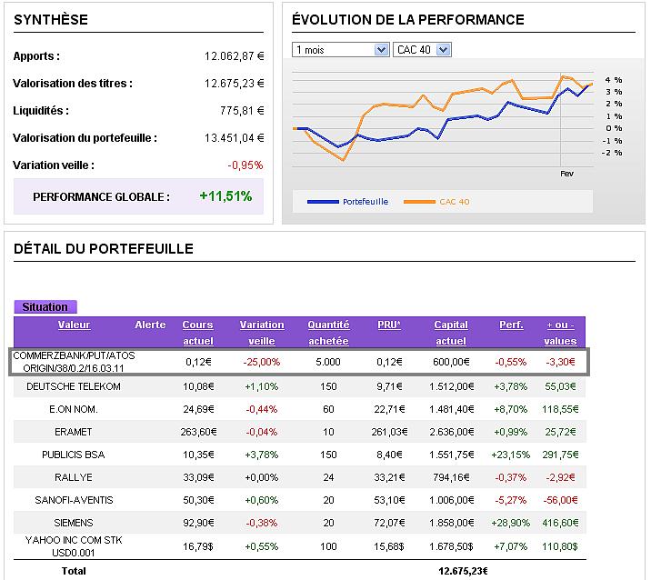 Les transactions de Buonaparte - Page 7 536210port0502