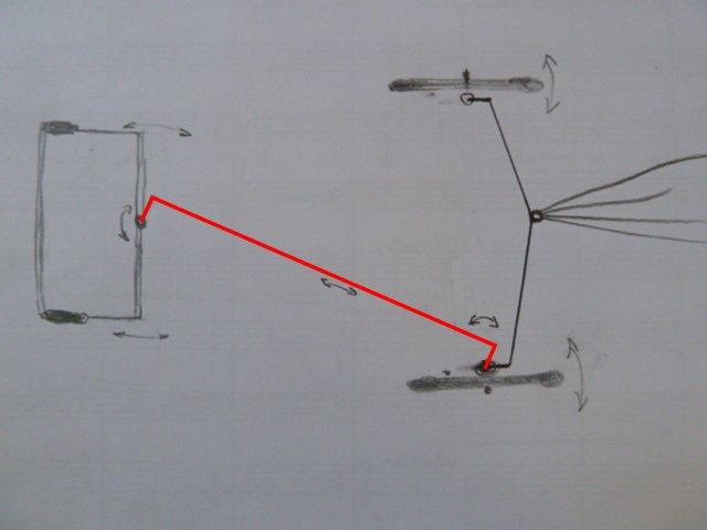 aide à la réalisation de plan : quadri/vtt/porteur 554534p1010012