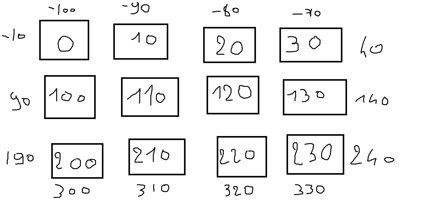 Ecran de sélection Horizontal et Vertical 569493Sanstitre
