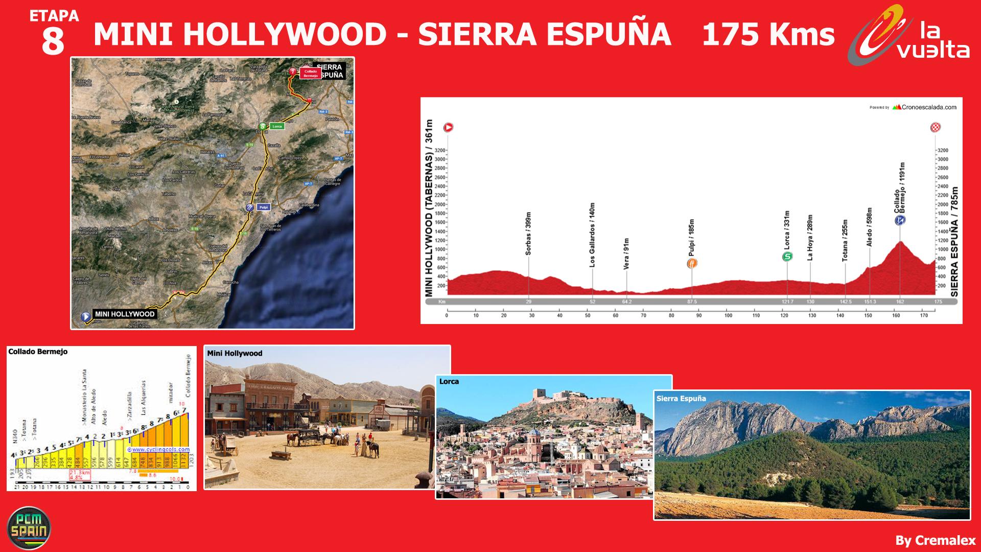 Concurso Vuelta a España 2015 - Página 6 571460Etapas08