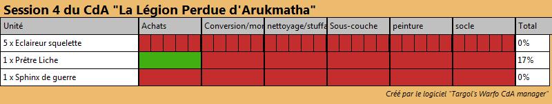 [Khemri] La Légion perdue Arukmatah 571975Session4duCdALaLgionPerduedArukmatha