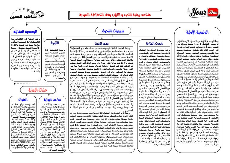 ملخص رواية اللص والكلاب وفق الخطاطة السردية 579689421