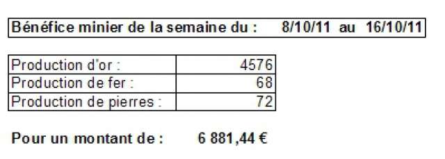 Bilans du Conseil Ducal - Page 3 597434bilan2