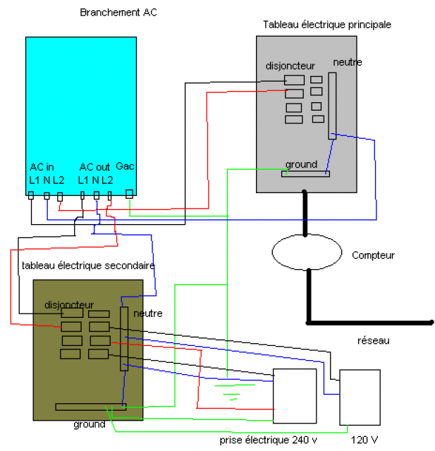 Centrale solaire argoth v-3.0 618324branchementAC