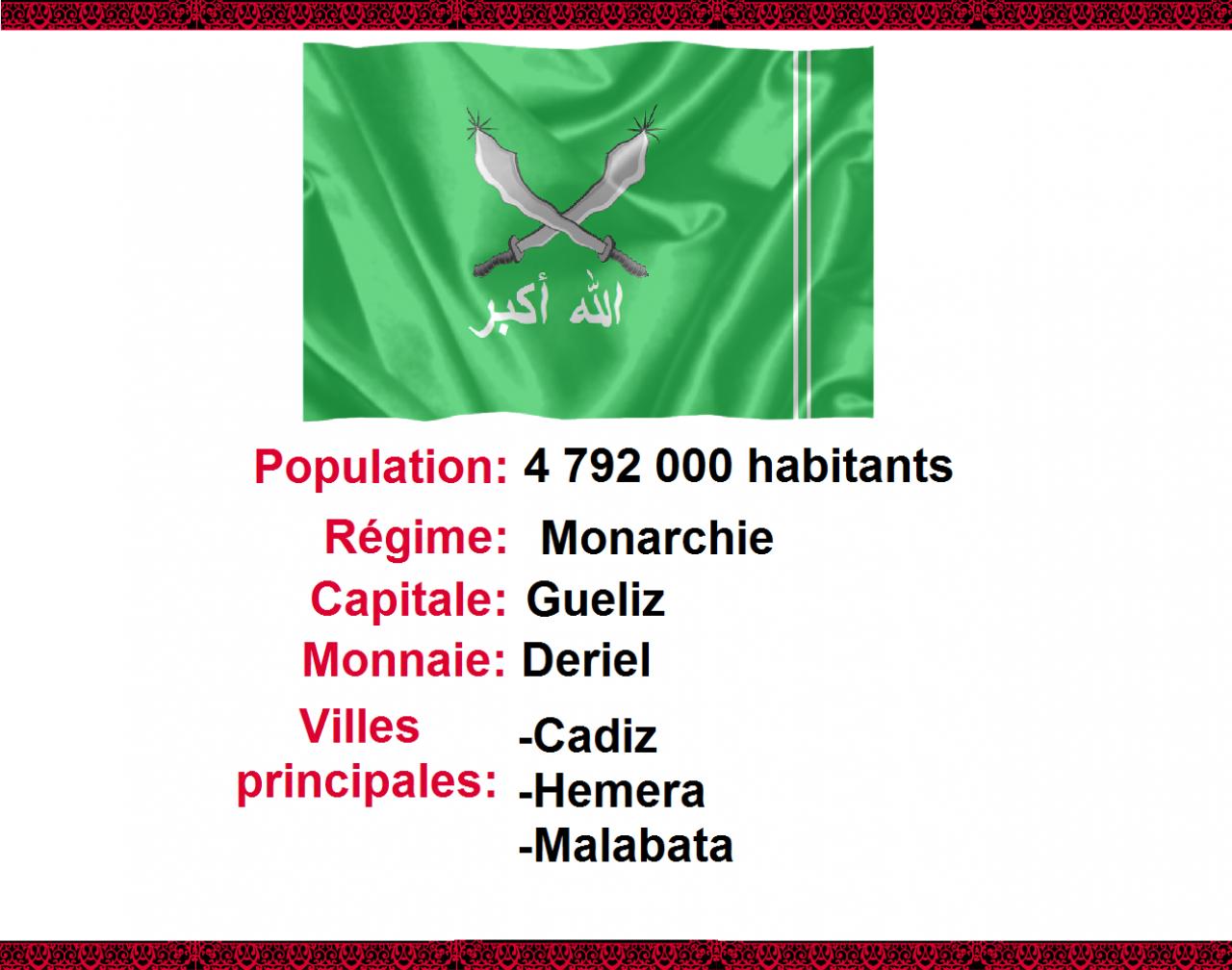 Royaume de Manama 618779Prsentation