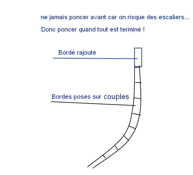 Le france  au 1/250è - hachette-Amati - Page 6 622151ce_qu__il_ne_faut_pas_faire