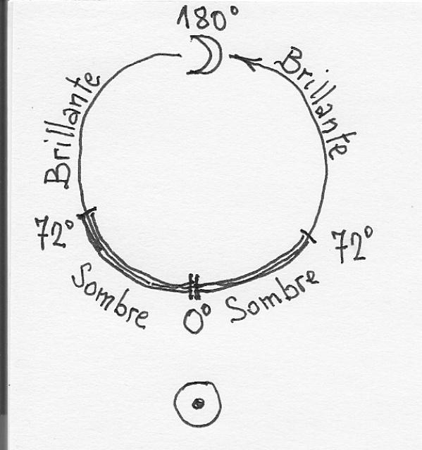 Astro Hindoue pour occidentaux - Page 5 626194numrisation0003