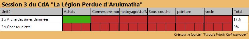 [Khemri] La Légion perdue Arukmatah 629174Session3duCdALaLgionPerduedArukmatha