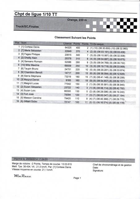 MANCHE 7 - TT 1/10E à ORANGE le 28 septembre 2014 - Page 5 640580toph047