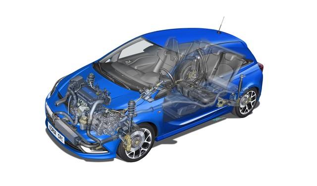 Nouvelle Opel Corsa OPC : gros muscles à prix raisonnable 652598OpelCorsaOPCTechnology294413