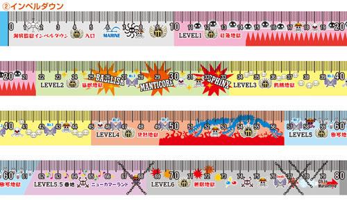 Den Den Mushi - Measuring Tape 654582ninth1296098866