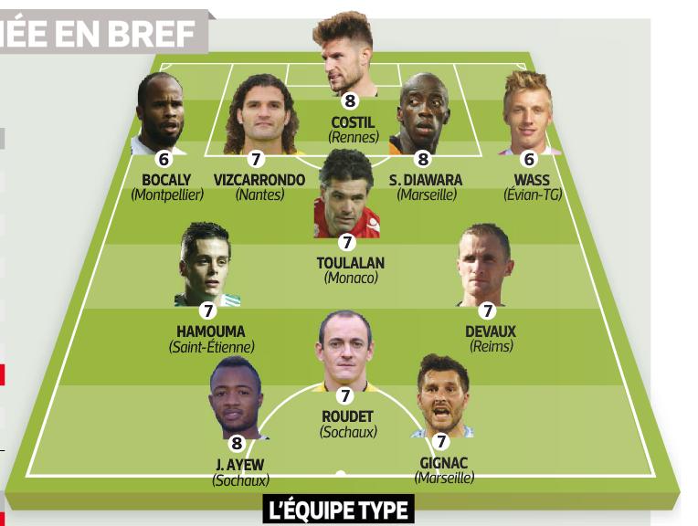 [Ligue 1] 36ème journée   667865equipetypej36