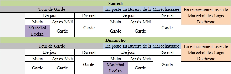 [RP] Plannings des Tours de Gardes de la Ville de Sancerre 6683453Planning