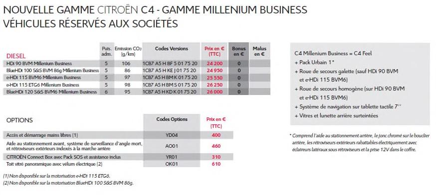 Nouvelle Gamme Citroën C4 : A Partir De 18 950 Euros 703354nouvellegammecitroenc45