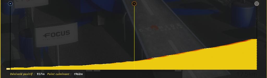 Vuelta - Tour d'Espagne / Saison 2 713957PCM0015