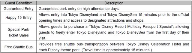 [Tokyo Disney Resort] Tokyo Disney Celebration Hotel (2016) 761345W36