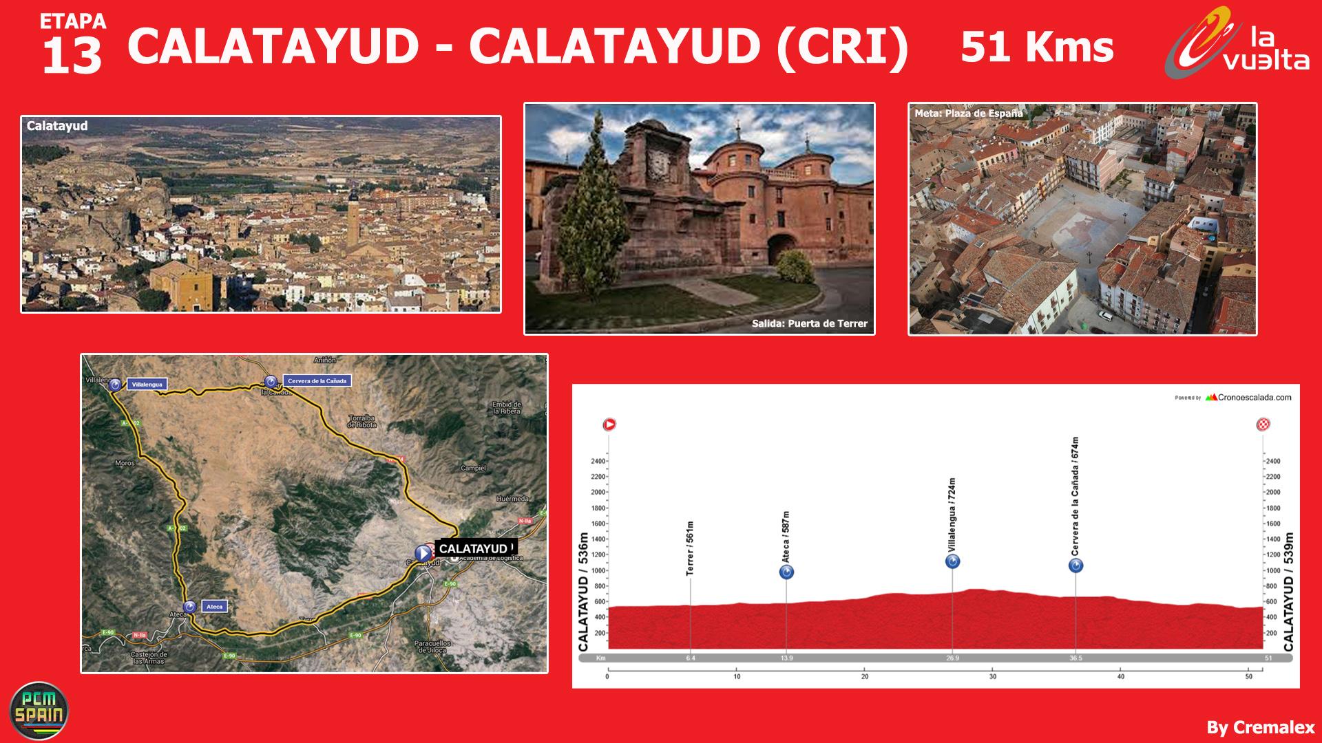 Concurso Vuelta a España 2015 - Página 6 776222Etapas13