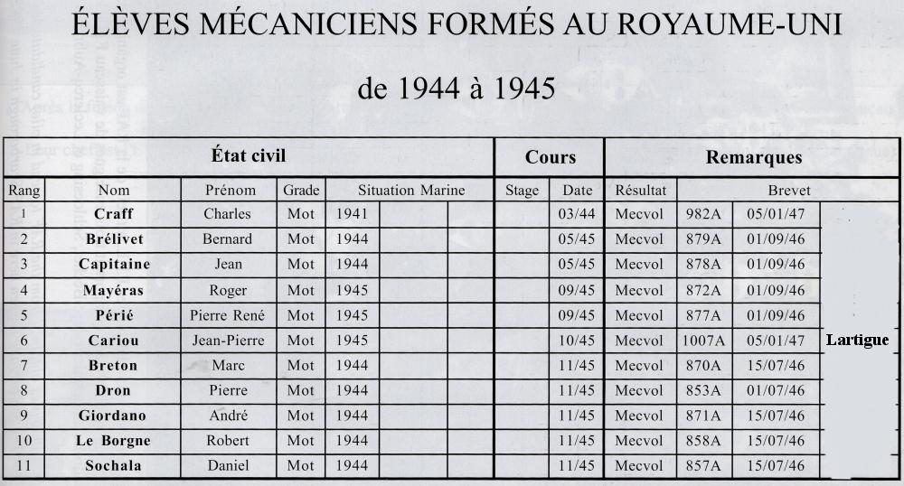 [ Aéronavale divers ] Mécaniciens volants formés au Royaume Uni après 1944 788410MecanosUK