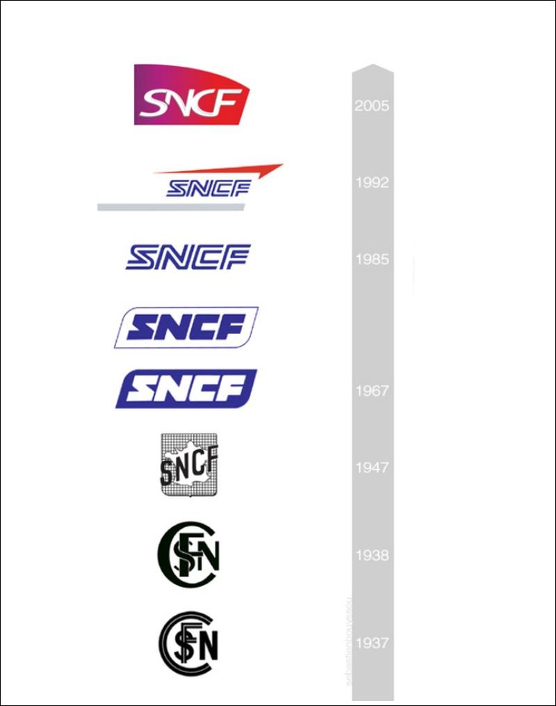 Les époques du chemin de fer en France 788910LogosSNCFpoques3