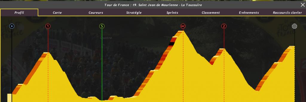 Tour de France / Saison 2 791152PCM0009