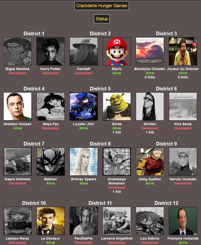 [Crackderla N°1] Hunger Games - Page 7 7919875Status1