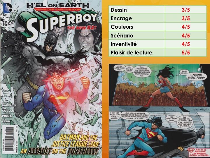 Supergirl (New 52) 808882Superboy16