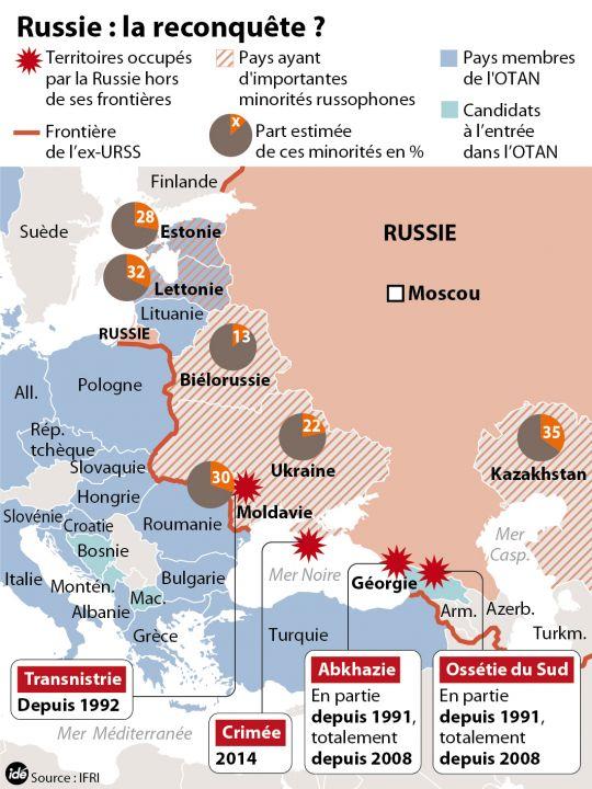 Vers la guerre en Ukraine ? - Page 3 8101073641907ideeuroperusses