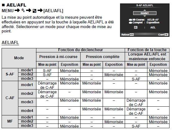 OM-D EM5 réglages & questions techniques - Page 5 824198afeal
