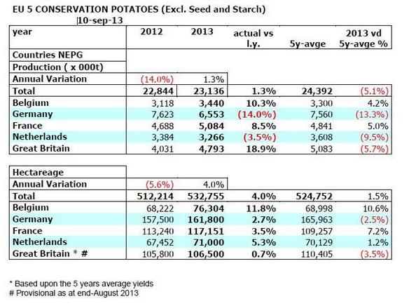 Evolution des cultures de pommes de terre 2013 - Page 14 831098Capture