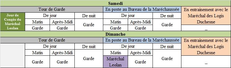 [RP] Plannings des Tours de Gardes de la Ville de Sancerre 8426393Planning