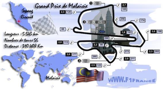 F1GP de Malaisie 2015 (éssais libres -1 -2 - 3 - Qualifications) 851740circuitmalaisie